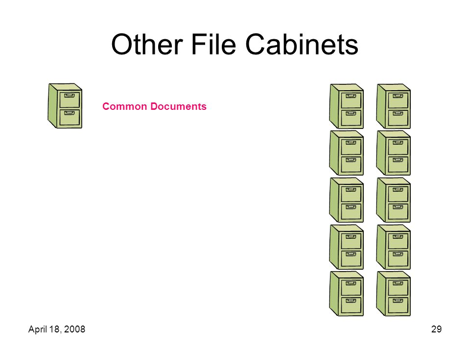 April 18, 200829 Other File Cabinets Common Documents