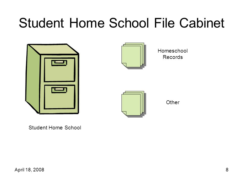 April 18, 20088 Student Home School File Cabinet Student Home School Other Homeschool Records
