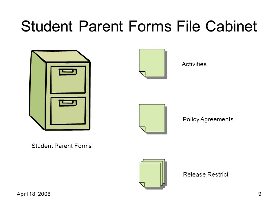 April 18, 20089 Student Parent Forms File Cabinet Student Parent Forms Activities Policy Agreements Release Restrict