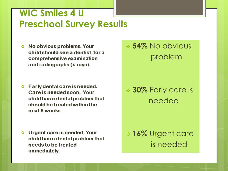WIC Smiles 4 U Preschool Survey Results  No obvious problems.