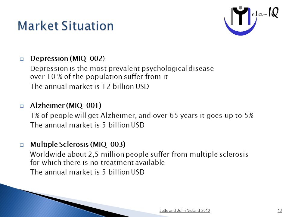  Depression (MIQ-002) Depression is the most prevalent psychological disease over 10 % of the population suffer from it The annual market is 12 billion USD  Alzheimer (MIQ-001) 1% of people will get Alzheimer, and over 65 years it goes up to 5% The annual market is 5 billion USD  Multiple Sclerosis (MIQ-003) Worldwide about 2,5 million people suffer from multiple sclerosis for which there is no treatment available The annual market is 5 billion USD Jette and John Nieland 201013