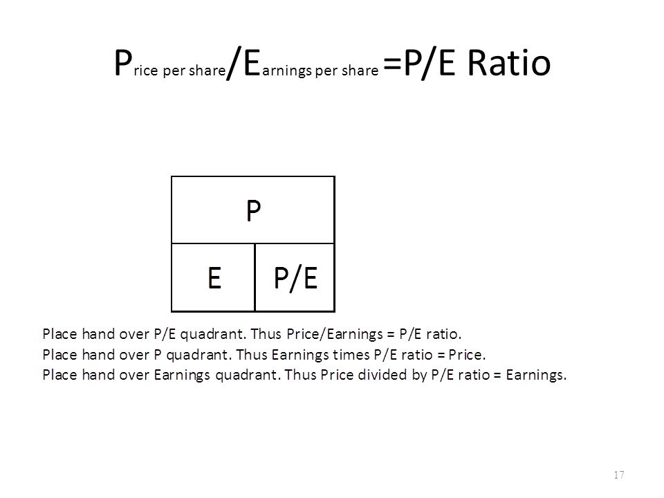 P rice per share /E arnings per share =P/E Ratio 17