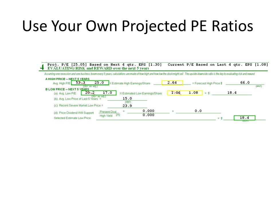 Use Your Own Projected PE Ratios