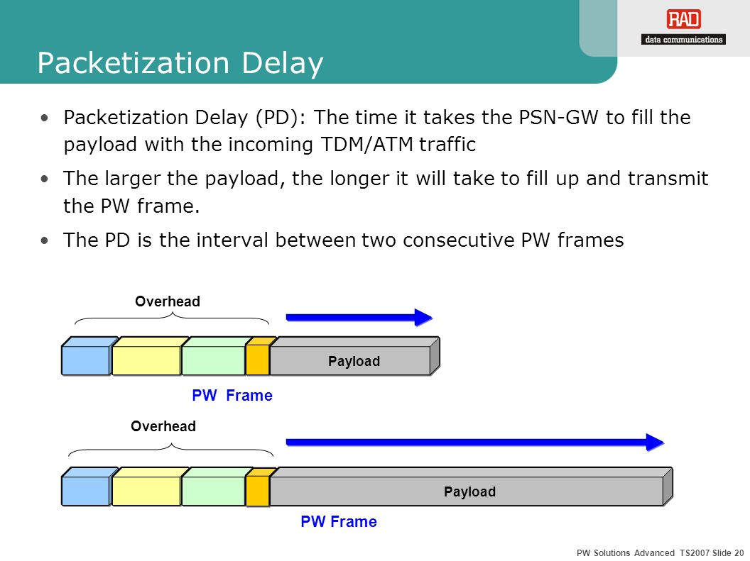 PW Solutions Advanced TS2007 Slide 20 Packetization Delay Packetization Delay (PD): The time it takes the PSN-GW to fill the payload with the incoming TDM/ATM traffic The larger the payload, the longer it will take to fill up and transmit the PW frame.