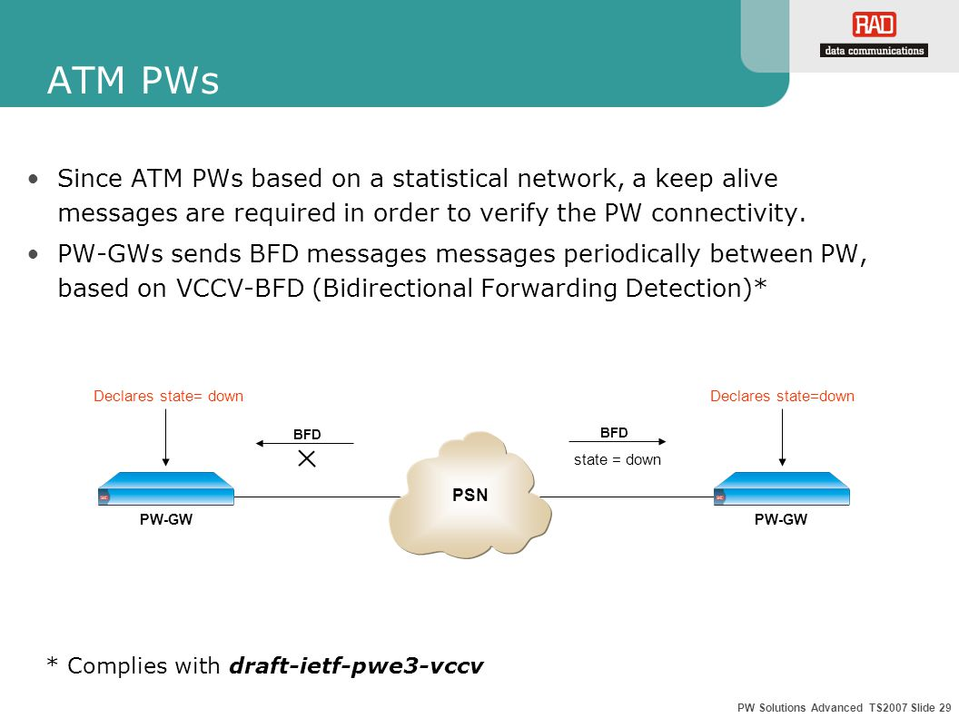 PW Solutions Advanced TS2007 Slide 29 PW ATM PWs PW Declares state= down state = down BFD PW-GW PSN Since ATM PWs based on a statistical network, a keep alive messages are required in order to verify the PW connectivity.