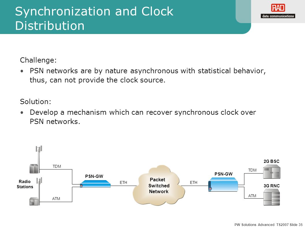 PW Solutions Advanced TS2007 Slide 35 Synchronization and Clock Distribution Challenge: PSN networks are by nature asynchronous with statistical behavior, thus, can not provide the clock source.