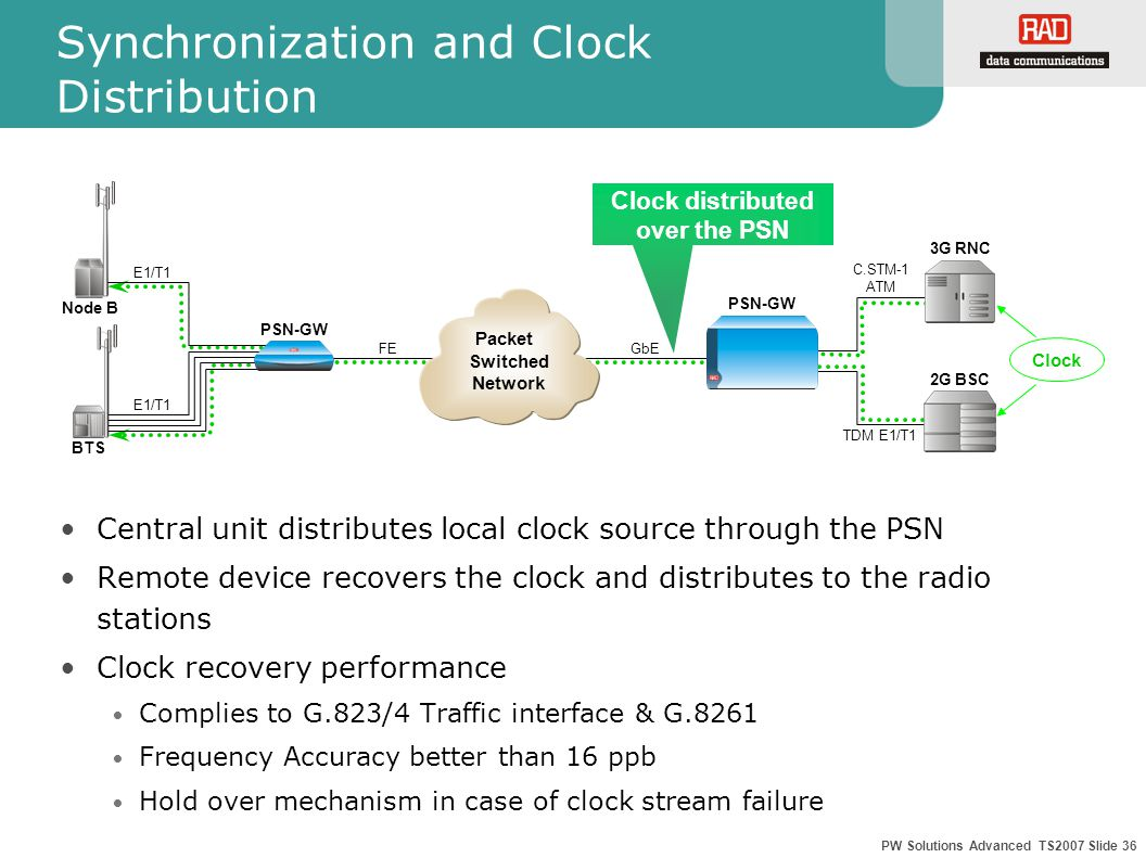 PW Solutions Advanced TS2007 Slide 36 Synchronization and Clock Distribution Central unit distributes local clock source through the PSN Remote device recovers the clock and distributes to the radio stations Clock recovery performance Complies to G.823/4 Traffic interface & G.8261 Frequency Accuracy better than 16 ppb Hold over mechanism in case of clock stream failure Clock distributed over the PSN Node B BTS E1/T1 FE C.STM-1 ATM 2G BSC TDM E1/T1 Clock PSN-GW E1/T1 GbE 3G RNC Packet Switched Network