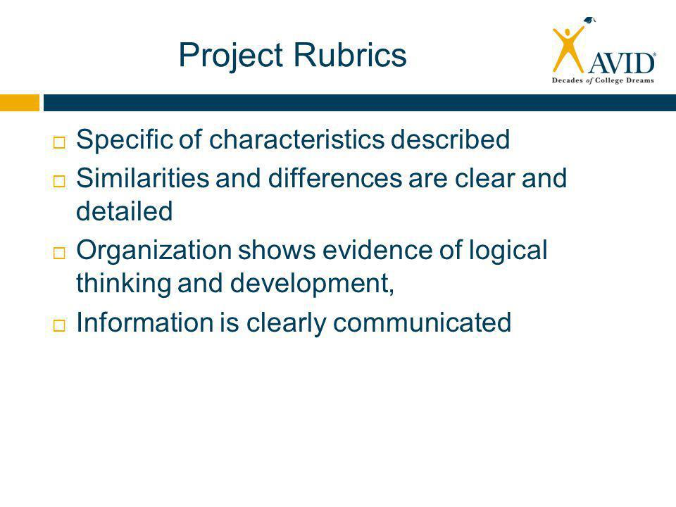 Project Rubrics  Specific of characteristics described  Similarities and differences are clear and detailed  Organization shows evidence of logical thinking and development,  Information is clearly communicated
