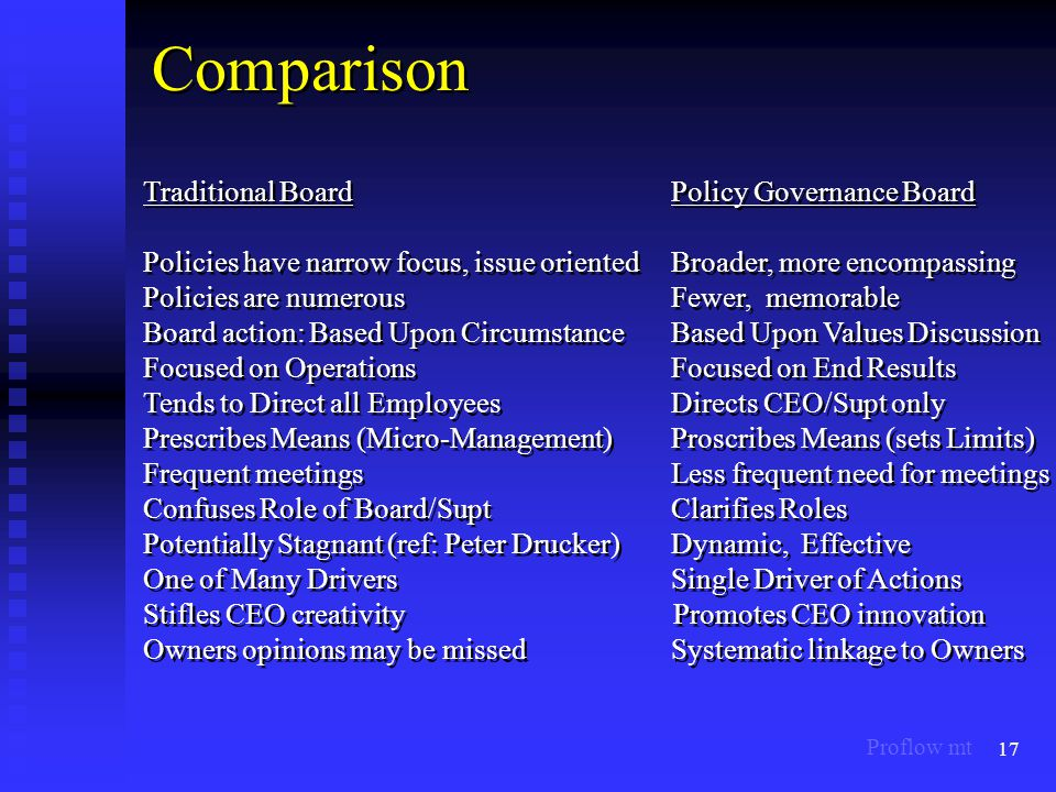 17 Comparison Traditional Board Policy Governance Board Policies have narrow focus, issue orientedBroader, more encompassing Policies are numerousFewer, memorable Board action: Based Upon CircumstanceBased Upon Values Discussion Focused on Operations Focused on End Results Tends to Direct all Employees Directs CEO/Supt only Prescribes Means (Micro-Management)Proscribes Means (sets Limits) Frequent meetingsLess frequent need for meetings Confuses Role of Board/Supt Clarifies Roles Potentially Stagnant (ref: Peter Drucker) Dynamic, Effective One of Many DriversSingle Driver of Actions Stifles CEO creativity Promotes CEO innovation Owners opinions may be missedSystematic linkage to Owners Traditional Board Policy Governance Board Policies have narrow focus, issue orientedBroader, more encompassing Policies are numerousFewer, memorable Board action: Based Upon CircumstanceBased Upon Values Discussion Focused on Operations Focused on End Results Tends to Direct all Employees Directs CEO/Supt only Prescribes Means (Micro-Management)Proscribes Means (sets Limits) Frequent meetingsLess frequent need for meetings Confuses Role of Board/Supt Clarifies Roles Potentially Stagnant (ref: Peter Drucker) Dynamic, Effective One of Many DriversSingle Driver of Actions Stifles CEO creativity Promotes CEO innovation Owners opinions may be missedSystematic linkage to Owners Proflow mt