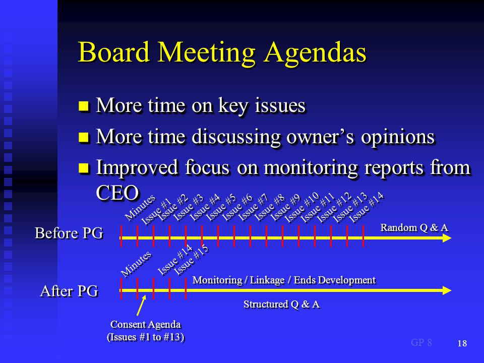 18 Board Meeting Agendas More time on key issues More time on key issues More time discussing owner's opinions More time discussing owner's opinions Improved focus on monitoring reports from CEO Improved focus on monitoring reports from CEO More time on key issues More time on key issues More time discussing owner's opinions More time discussing owner's opinions Improved focus on monitoring reports from CEO Improved focus on monitoring reports from CEO Before PG After PG Before PG After PG Issue #1 Issue #6 Issue #7 Issue #8 Issue #9 Issue #10 Issue #11 Issue #12 Issue #13 Issue #14 Issue #3 Issue #4 Issue #2 Issue #5 Minutes Issue #14 Monitoring / Linkage / Ends Development Issue #15 Consent Agenda (Issues #1 to #13) Consent Agenda (Issues #1 to #13) Random Q & A Minutes Structured Q & A GP 8
