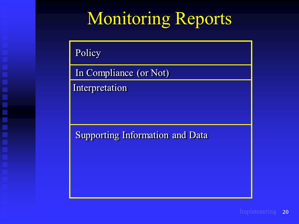 20 Monitoring Reports Policy Interpretation Supporting Information and Data In Compliance (or Not) Implementing