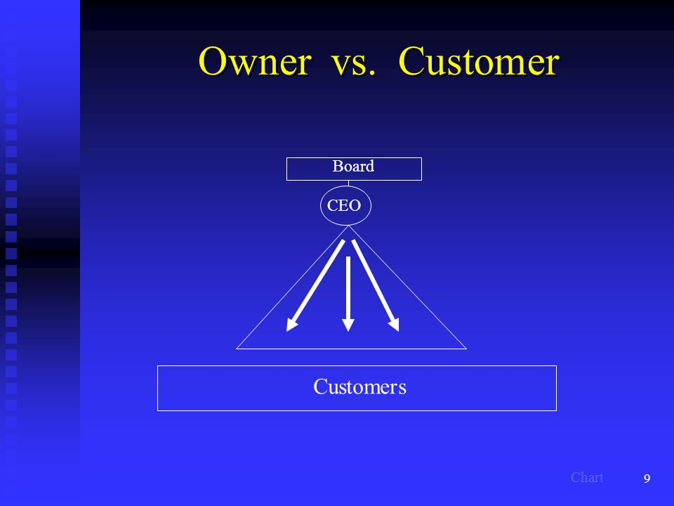 9 Owner vs. Customer CEO Board Customers Chart