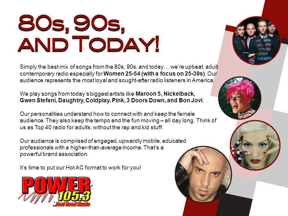 Simply the best mix of songs from the 80s, 90s, and today