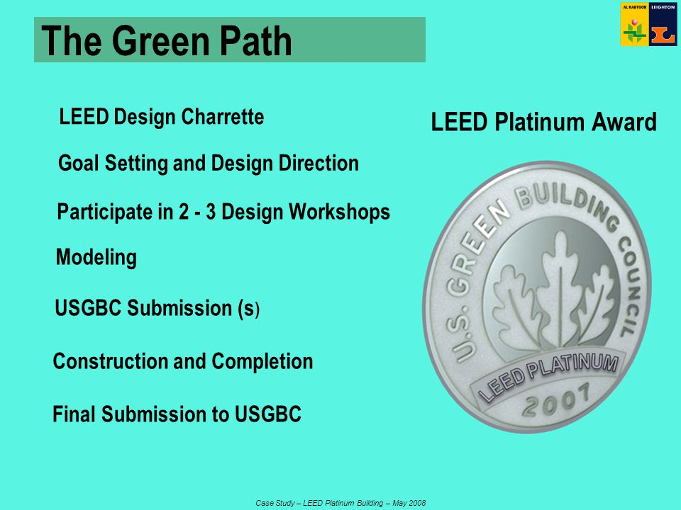 Case Study – LEED Platinum Building – May 2008 The Green Path LEED Design Charrette Goal Setting and Design Direction Participate in 2 - 3 Design Workshops Modeling USGBC Submission (s ) Construction and Completion Final Submission to USGBC LEED Platinum Award
