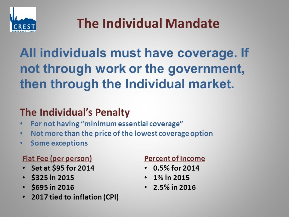 The Individual Mandate All individuals must have coverage.