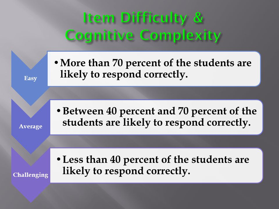 Easy More than 70 percent of the students are likely to respond correctly.