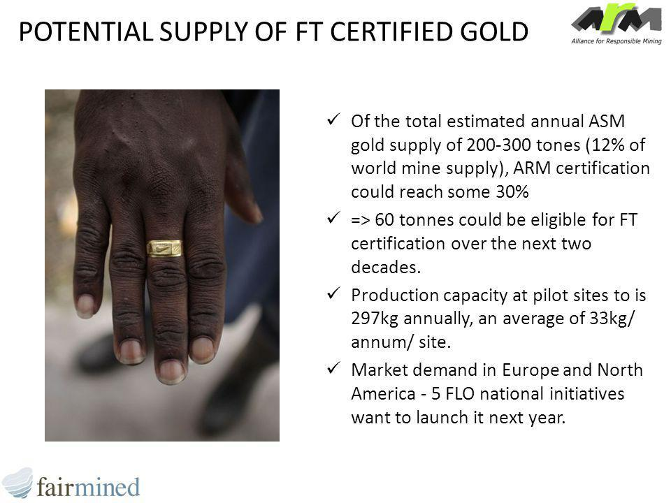 Arms Initiative For Responsible Asm Standard Zero For Fairtrade