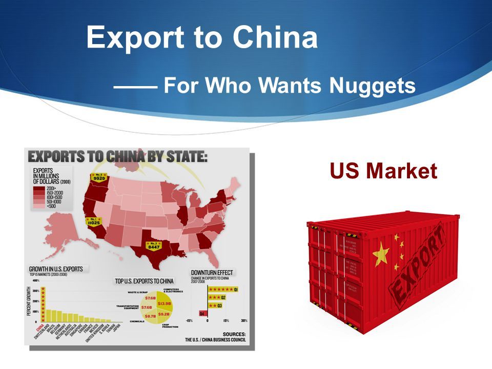 Export to China —— For Who Wants Nuggets US Market