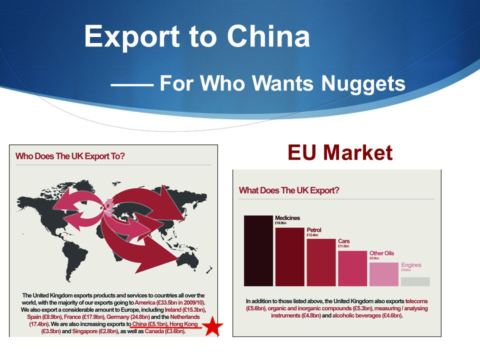 Export to China —— For Who Wants Nuggets EU Market