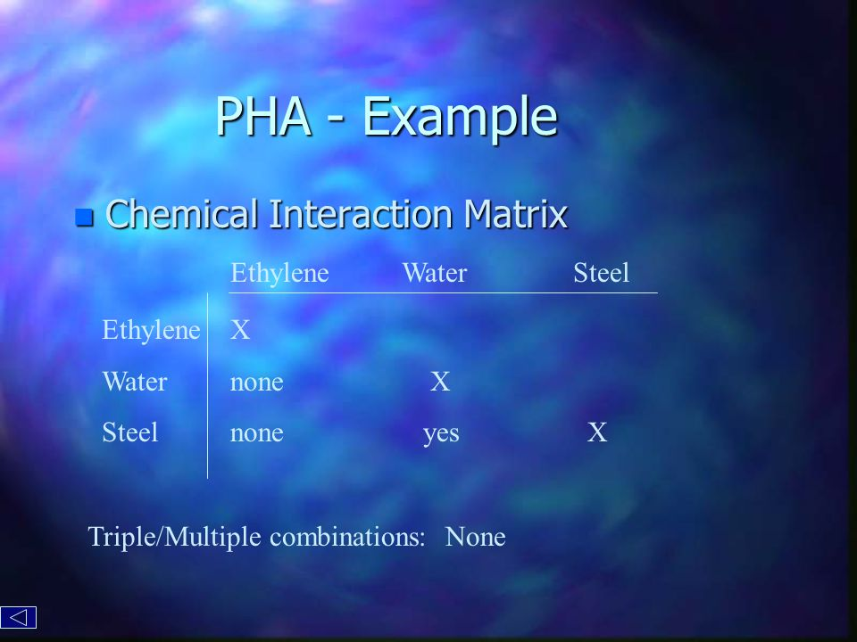PHA - Example n Chemical Interaction Matrix Ethylene Water Steel EthyleneWaterSteel X none X none yes X Triple/Multiple combinations: None