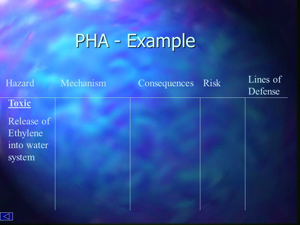 PHA - Example Toxic Release of Ethylene into water system HazardMechanismConsequencesRisk Lines of Defense