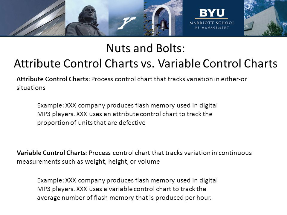 Nuts and Bolts: Attribute Control Charts vs.