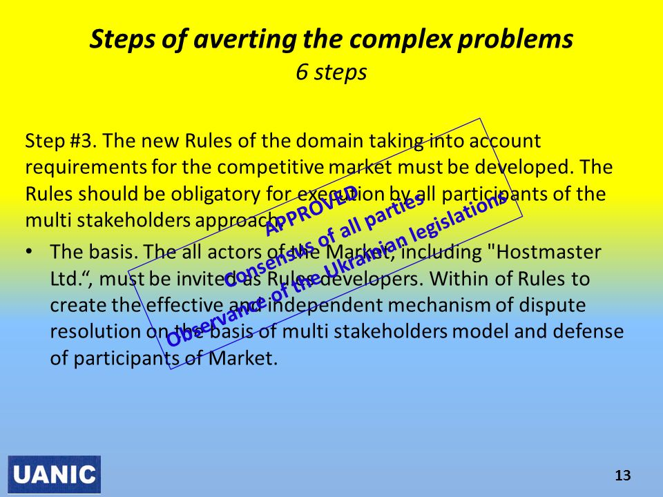 Steps of averting the complex problems 6 steps 13 Step #3.