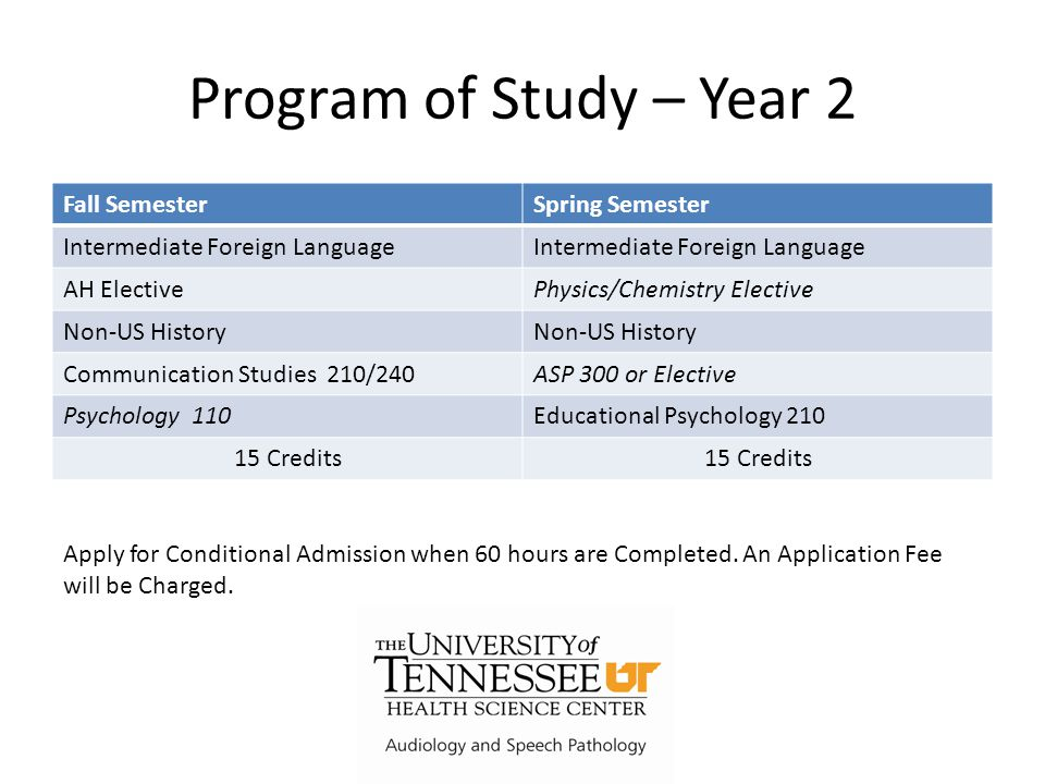 Program of Study – Year 2 Fall SemesterSpring Semester Intermediate Foreign Language AH ElectivePhysics/Chemistry Elective Non-US History Communication Studies 210/240ASP 300 or Elective Psychology 110Educational Psychology 210 15 Credits Apply for Conditional Admission when 60 hours are Completed.