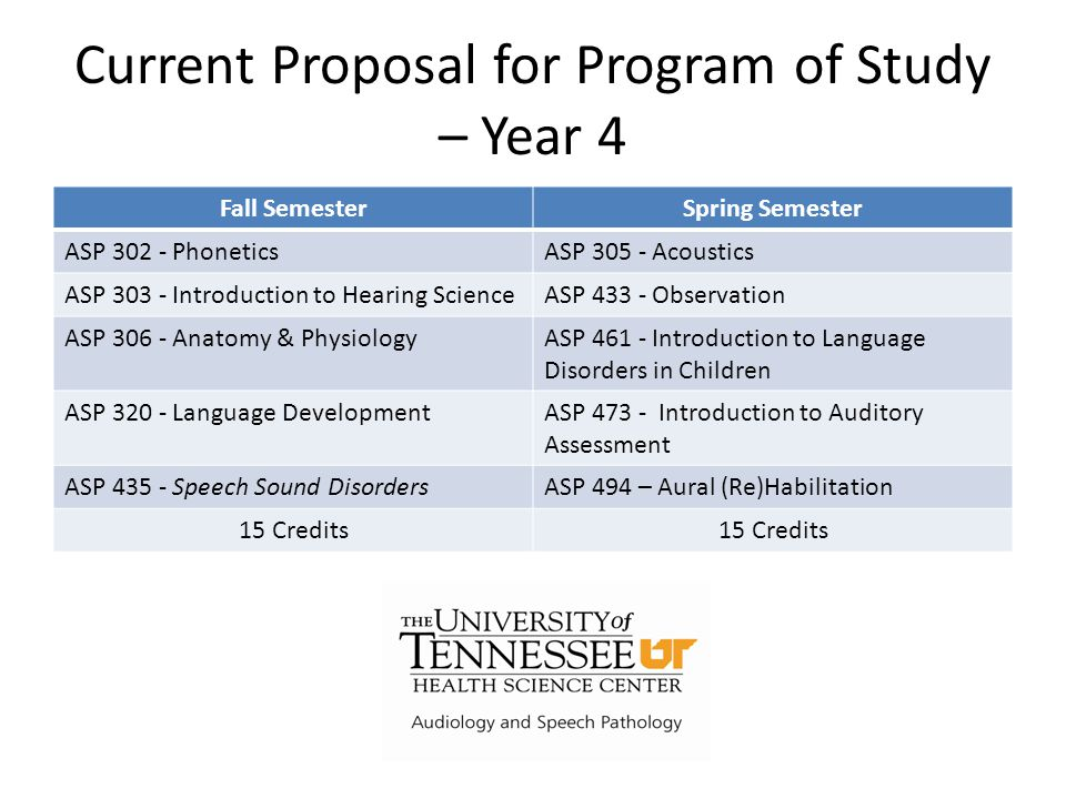 Current Proposal for Program of Study – Year 4 Fall SemesterSpring Semester ASP 302 - PhoneticsASP 305 - Acoustics ASP 303 - Introduction to Hearing ScienceASP 433 - Observation ASP 306 - Anatomy & PhysiologyASP 461 - Introduction to Language Disorders in Children ASP 320 - Language DevelopmentASP 473 - Introduction to Auditory Assessment ASP 435 - Speech Sound DisordersASP 494 – Aural (Re)Habilitation 15 Credits