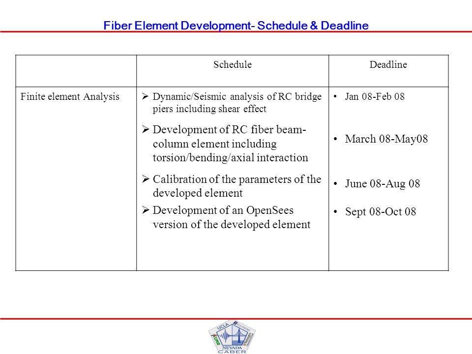 Fiber Element Development- Schedule & Deadline ScheduleDeadline Finite element Analysis  Dynamic/Seismic analysis of RC bridge piers including shear effect  Development of RC fiber beam- column element including torsion/bending/axial interaction  Calibration of the parameters of the developed element  Development of an OpenSees version of the developed element Jan 08-Feb 08 March 08-May08 June 08-Aug 08 Sept 08-Oct 08