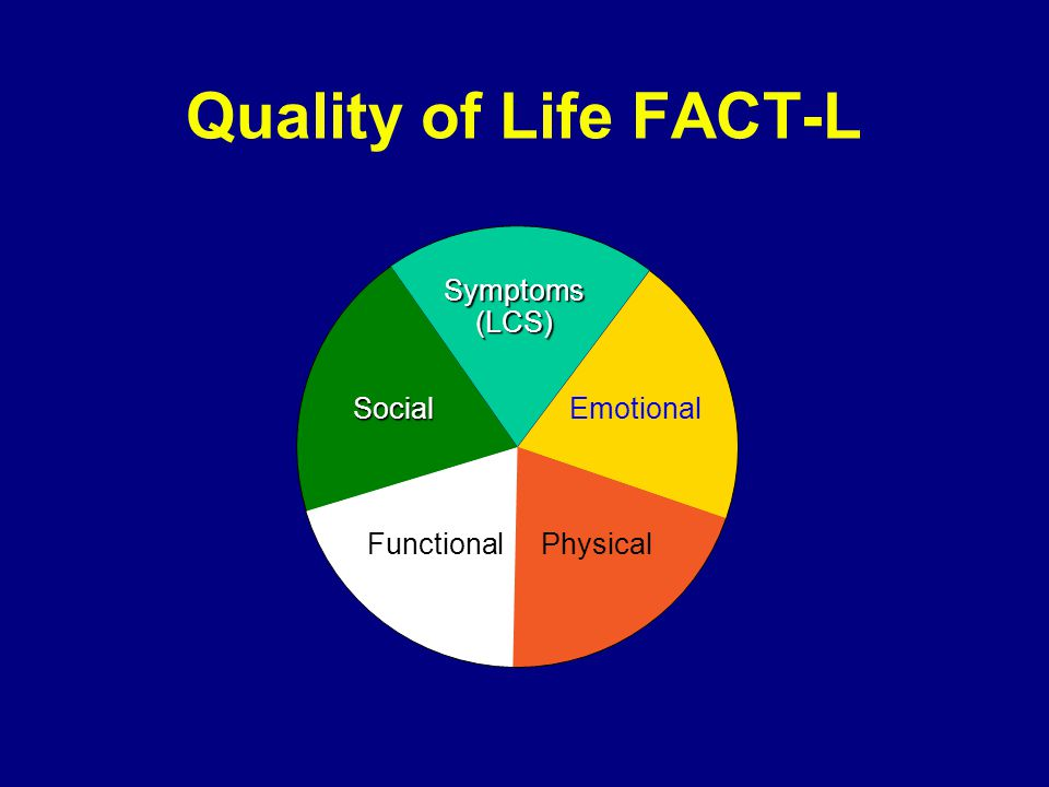 Symptoms (LCS) Emotional Physical Social Functional Quality of Life FACT-L