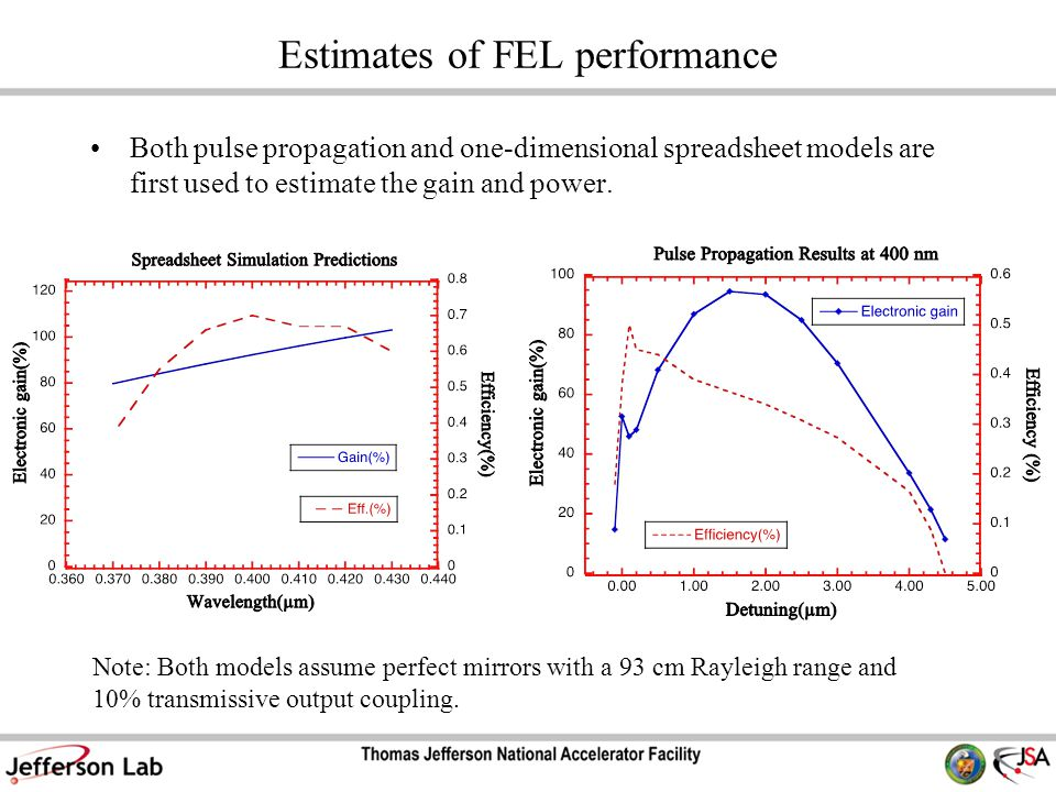 Estimates of FEL performance Both pulse propagation and one-dimensional spreadsheet models are first used to estimate the gain and power.