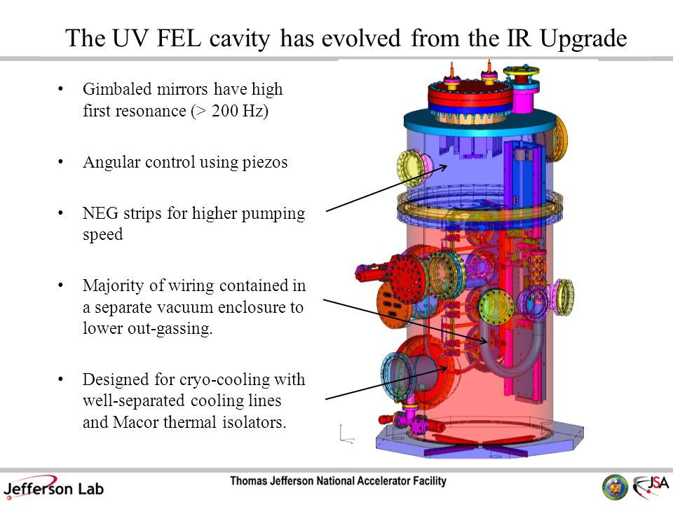 The UV FEL cavity has evolved from the IR Upgrade Gimbaled mirrors have high first resonance (> 200 Hz) Angular control using piezos NEG strips for higher pumping speed Majority of wiring contained in a separate vacuum enclosure to lower out-gassing.
