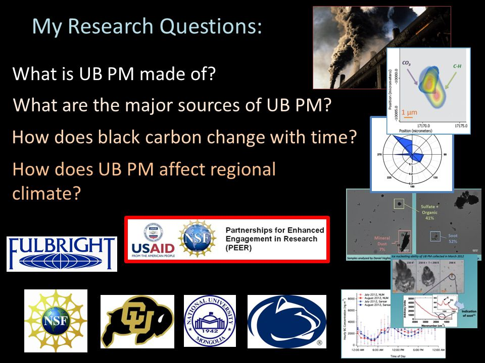 My Research Questions: What is UB PM made of. What are the major sources of UB PM.