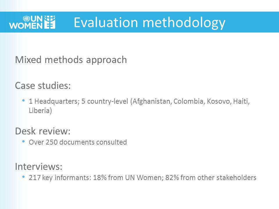 Mixed methods approach Case studies: 1 Headquarters; 5 country-level (Afghanistan, Colombia, Kosovo, Haiti, Liberia) Desk review: Over 250 documents consulted Interviews: 217 key informants: 18% from UN Women; 82% from other stakeholders Evaluation methodology