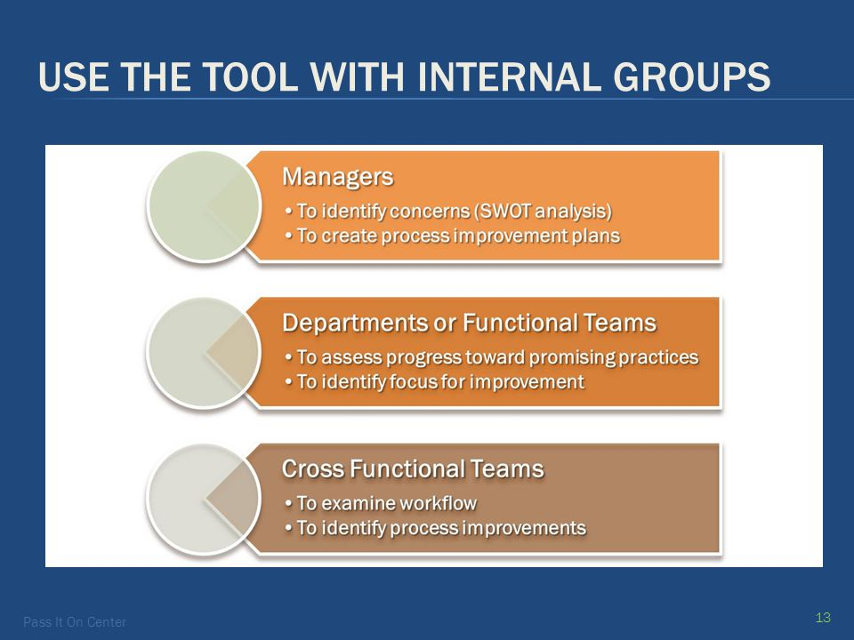 USE THE TOOL WITH INTERNAL GROUPS Pass It On Center 13