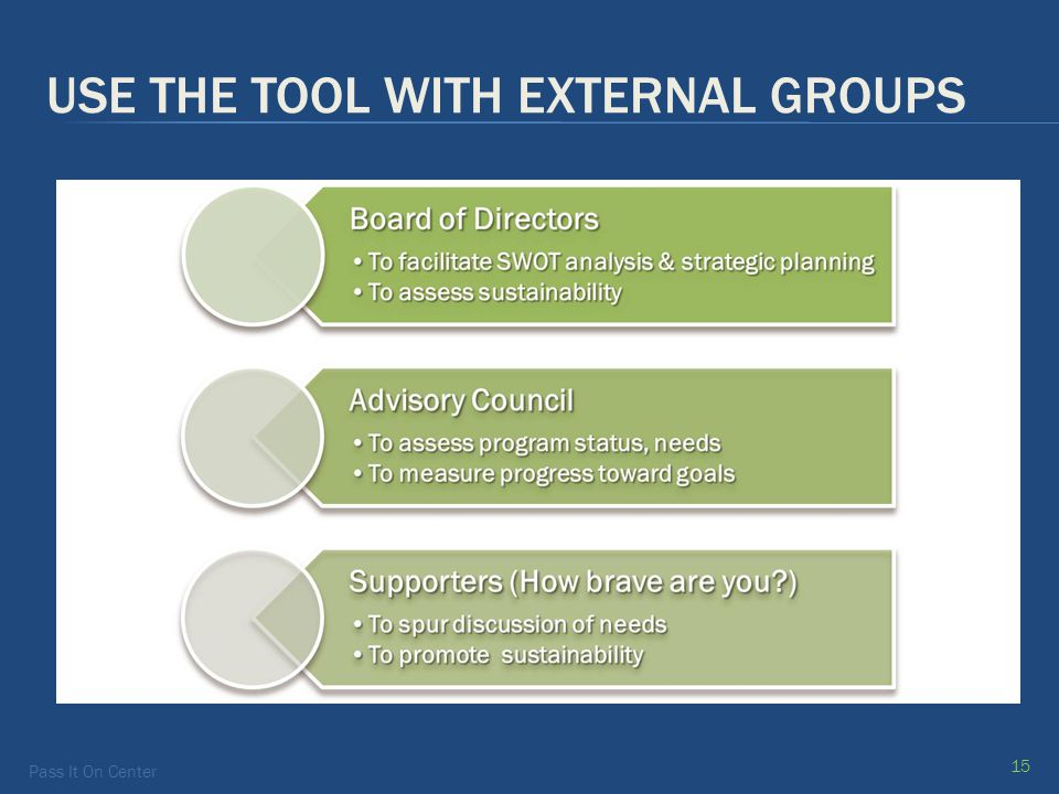 USE THE TOOL WITH EXTERNAL GROUPS Pass It On Center 15