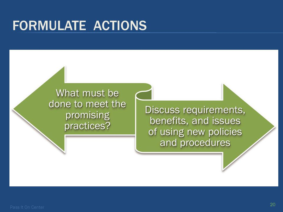 FORMULATE ACTIONS Pass It On Center 20