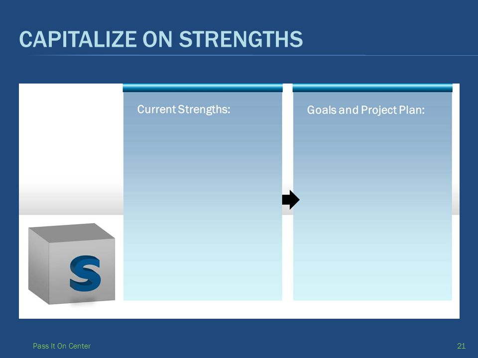CAPITALIZE ON STRENGTHS Pass It On Center21