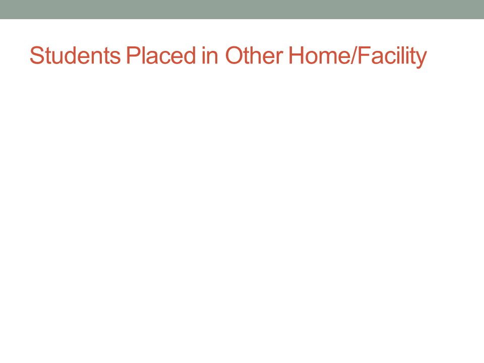 Students Placed in Other Home/Facility