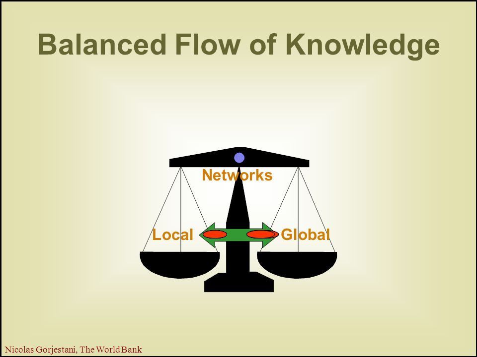 22 Nicolas Gorjestani, The World Bank Balanced Flow of Knowledge Local Global Networks