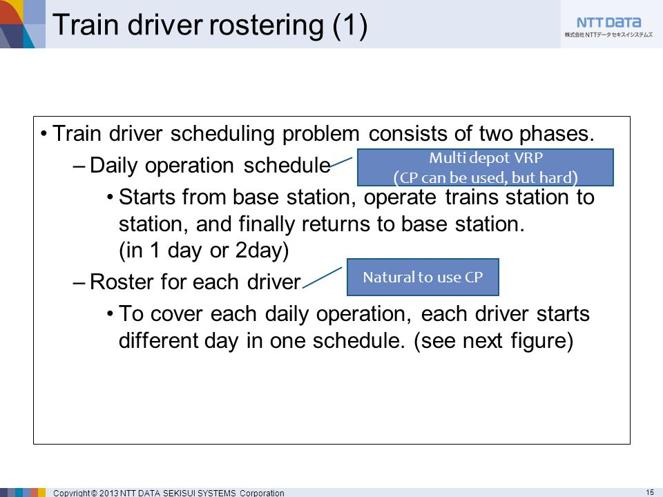 15 Copyright © 2013 NTT DATA SEKISUI SYSTEMS Corporation Train driver scheduling problem consists of two phases.