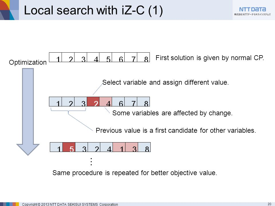 20 Copyright © 2013 NTT DATA SEKISUI SYSTEMS Corporation Local search with iZ-C (1) … Select variable and assign different value.
