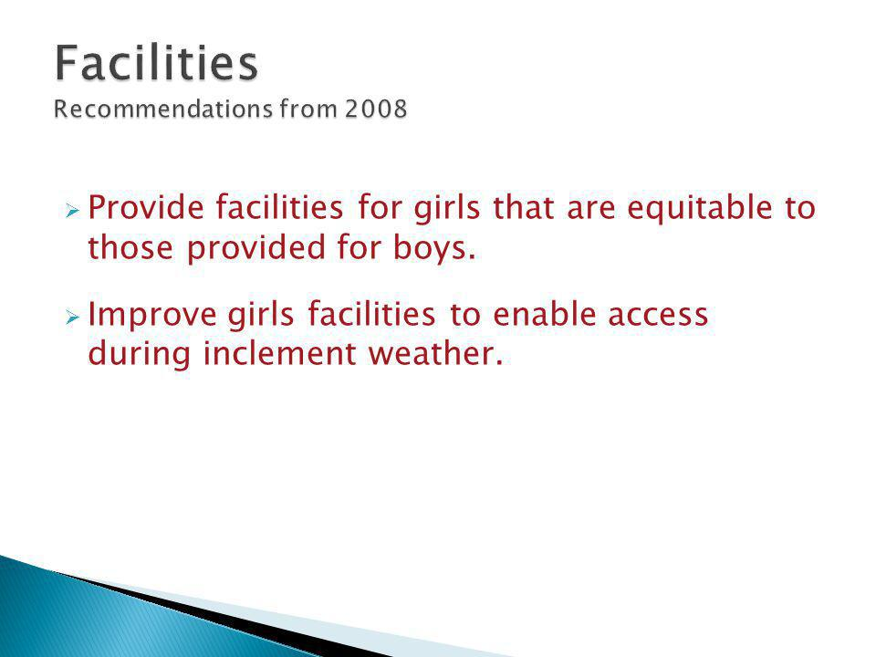  Provide facilities for girls that are equitable to those provided for boys.