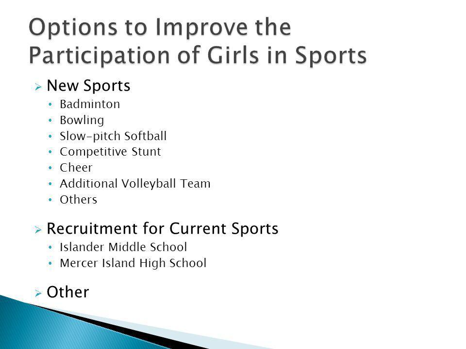  New Sports Badminton Bowling Slow-pitch Softball Competitive Stunt Cheer Additional Volleyball Team Others  Recruitment for Current Sports Islander Middle School Mercer Island High School  Other