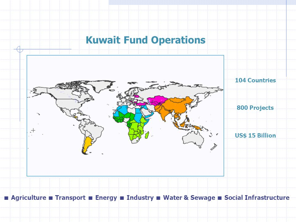 Kuwait Fund Operations 104 Countries 800 Projects US$ 15 Billion  Agriculture  Transport  Energy  Industry  Water & Sewage  Social Infrastructure