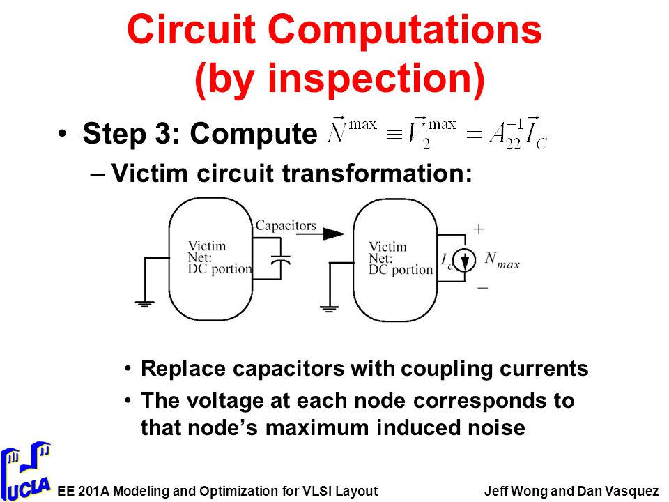 EE 201A Modeling and Optimization for VLSI LayoutJeff Wong and Dan Vasquez Circuit Computations (by inspection) Step 3: Compute –Victim circuit transformation: Replace capacitors with coupling currents The voltage at each node corresponds to that node's maximum induced noise