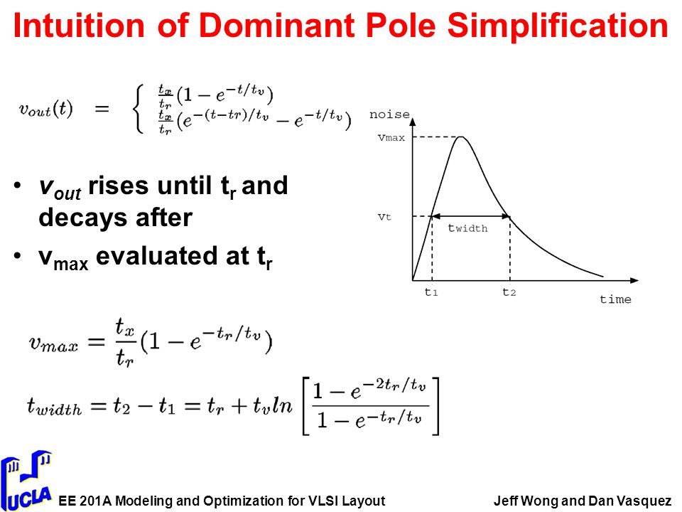 EE 201A Modeling and Optimization for VLSI LayoutJeff Wong and Dan Vasquez Intuition of Dominant Pole Simplification v out rises until t r and decays after v max evaluated at t r