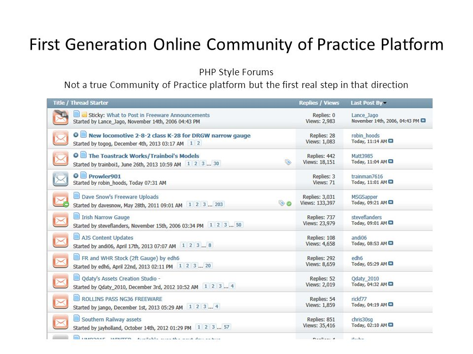 First Generation Online Community of Practice Platform PHP Style Forums Not a true Community of Practice platform but the first real step in that direction