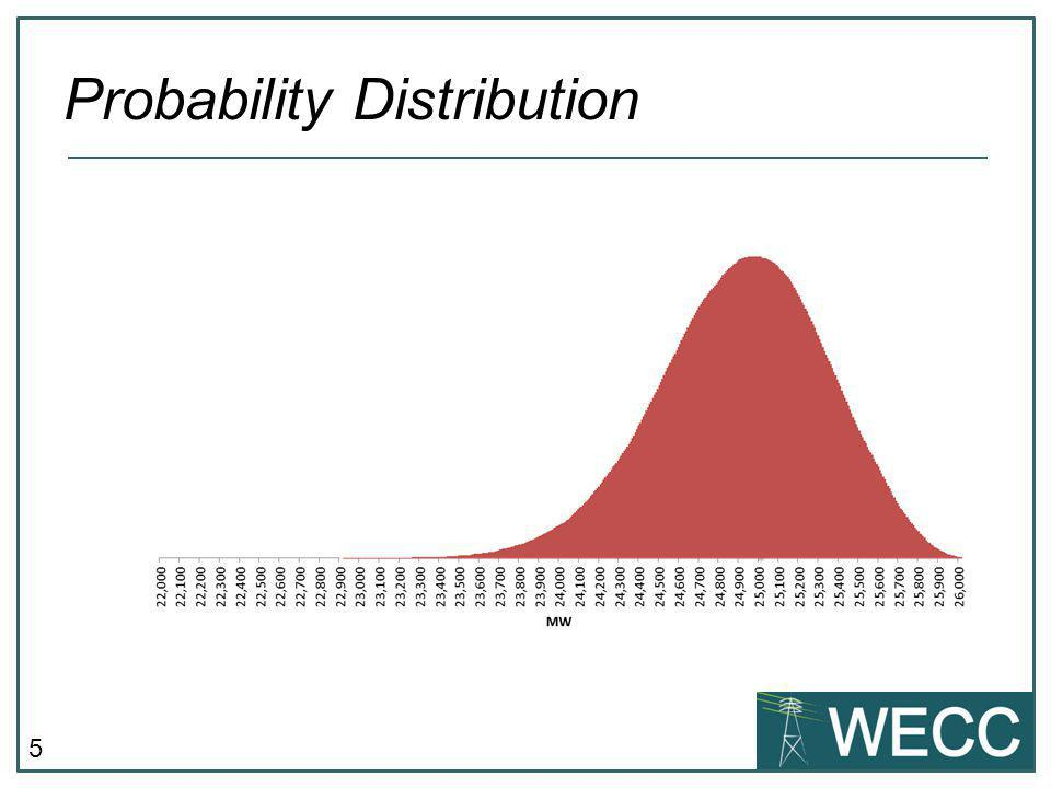 5 Probability Distribution